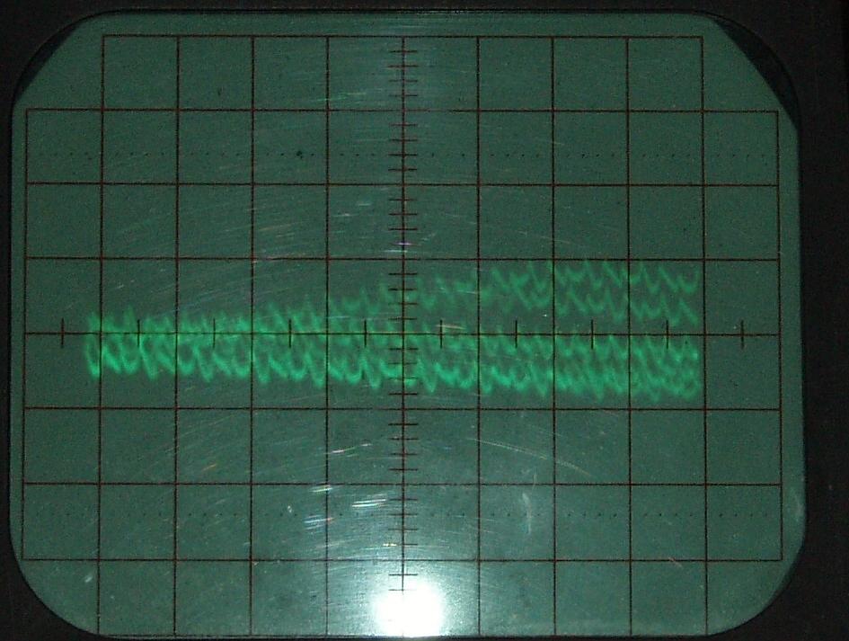 Wechselspannungsanteil auf einem ungestörten Kanal (113 MHz)